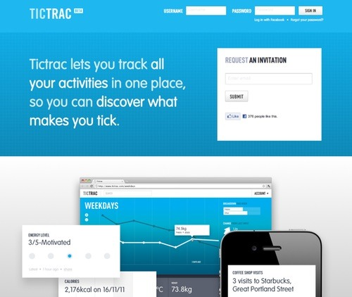 TicTrac on Prefinery